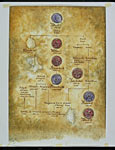 The Origins of Kingship (Royal Lineage, parchment illustration)