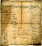 Document, oath of allegiance of 1st Lanarkshire Rifle Volunteers