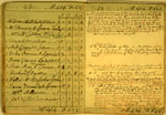 Rev. Dr Muter's Visitation Roll for Kirkcudbright, 1786