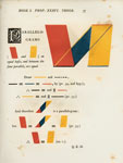 Euclid's Elements, illustrated by coloured diagrams, in a Chiswick Press edition, 1847