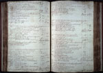 Account Book of George Dempster, Merchant, Dundee