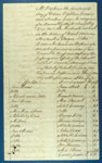 Roup Roll for Mrs Flemming's belongings, 1819