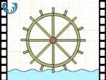 Animation of how an undershot water wheel works (video clip)