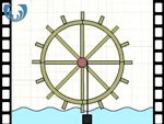 Animation of John Smeaton's efficiency experiment using an undershot water wheel (video clip)